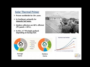 Heatsmart-Melrose-Solar-Hot-Water-Tech